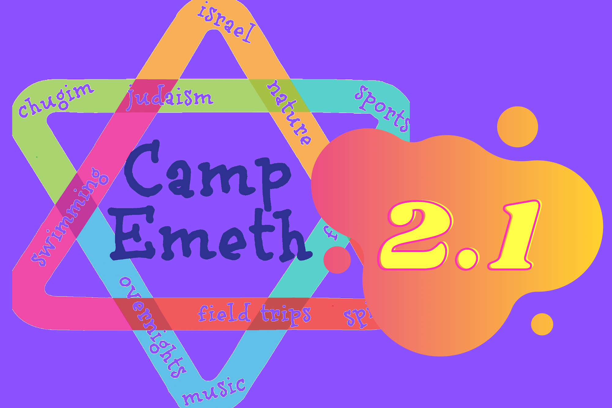 Camps of Shaare Emeth
